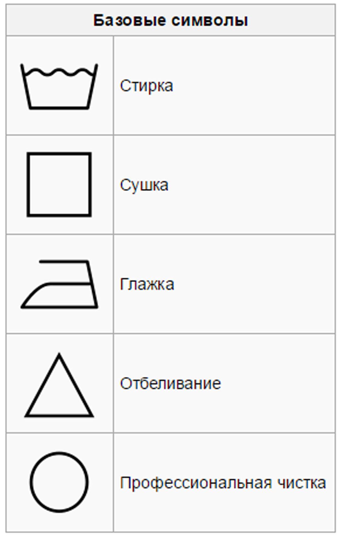 символы на ярлыке